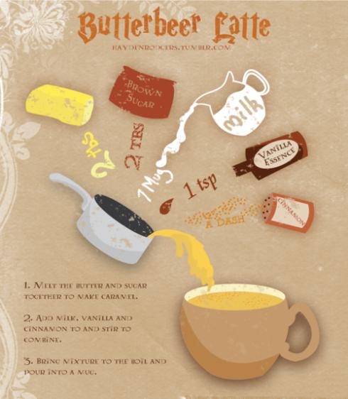 butterbeerrecipe